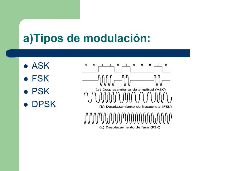 a)Tipos de modulación: ASK FSK PSK DPSK