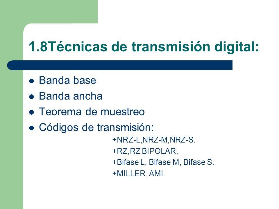 1.8Técnicas de transmisión digital: Banda base Banda ancha Teorema de muestreo Códigos de transmisión: +NRZ-L,NRZ-M,NRZ-S. +RZ,RZ BIPOLAR. +Bifase L,