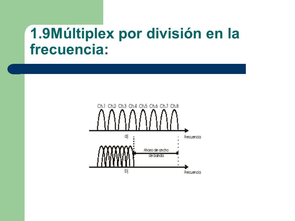 1.9Múltiplex por división en la frecuencia: