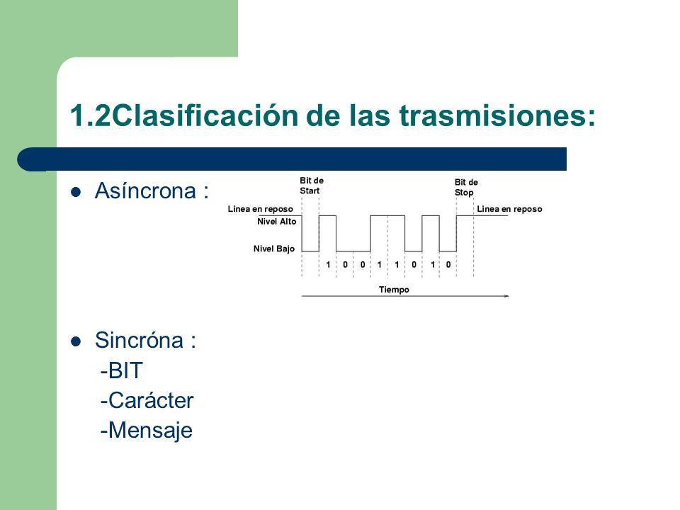 1.2Clasificación de las trasmisiones: Asíncrona : Sincróna : -BIT -Carácter -Mensaje