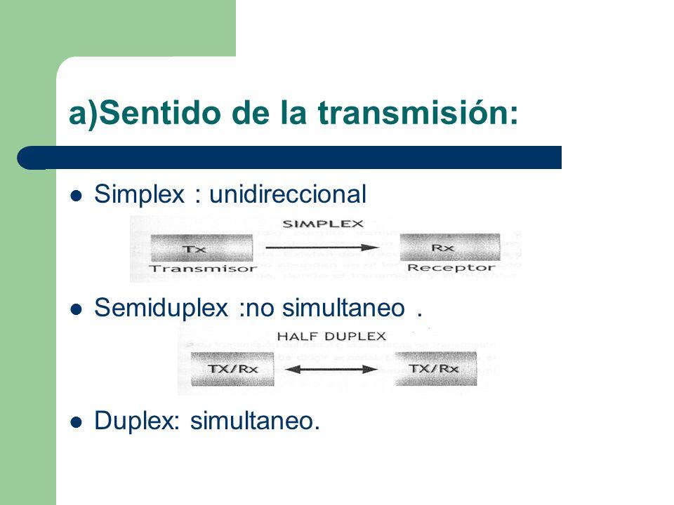 a)Sentido de la transmisión: Simplex : unidireccional Semiduplex :no simultaneo. Duplex: simultaneo.