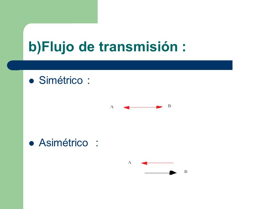 b)Flujo de transmisión : Simétrico : Asimétrico :