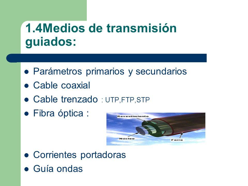 1.4Medios de transmisión guiados: Parámetros primarios y secundarios Cable coaxial Cable trenzado : UTP,FTP,STP Fibra óptica : Corrientes portadoras G