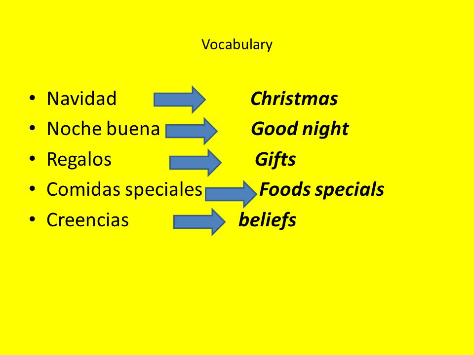 Vocabulary Navidad Christmas Noche buena Good night Regalos Gifts Comidas speciales Foods specials Creencias beliefs