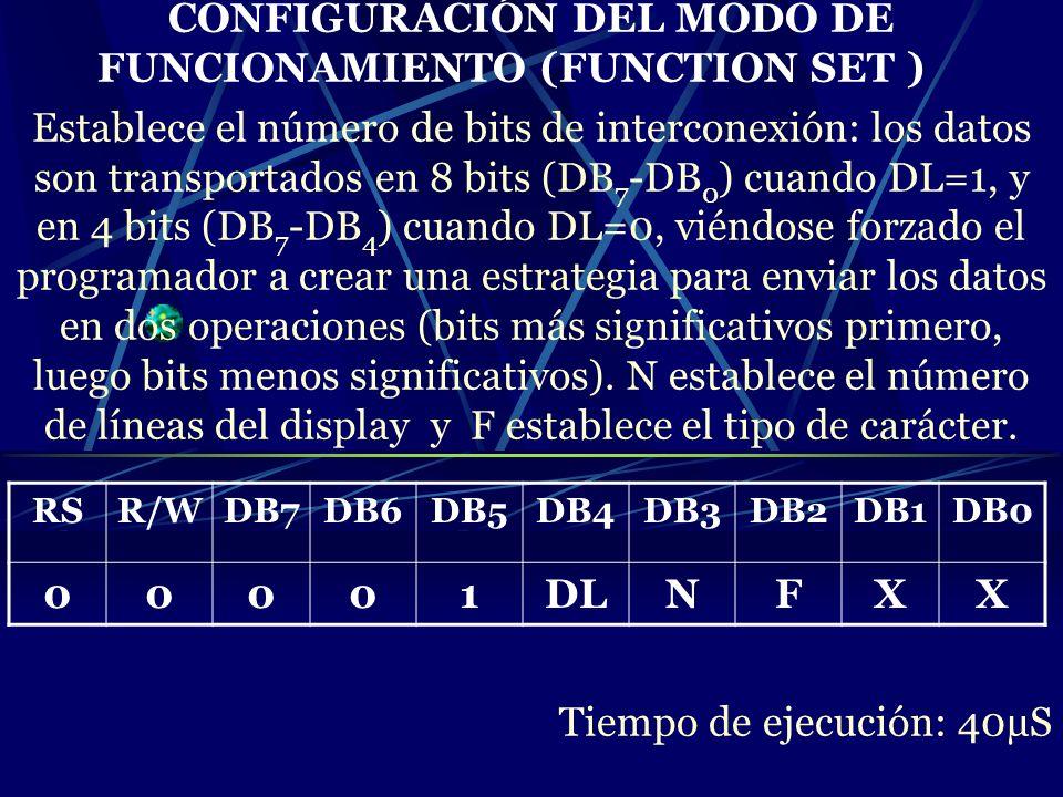 CONFIGURACIÓN DEL MODO DE FUNCIONAMIENTO (FUNCTION SET ) Establece el número de bits de interconexión: los datos son transportados en 8 bits (DB 7 -DB