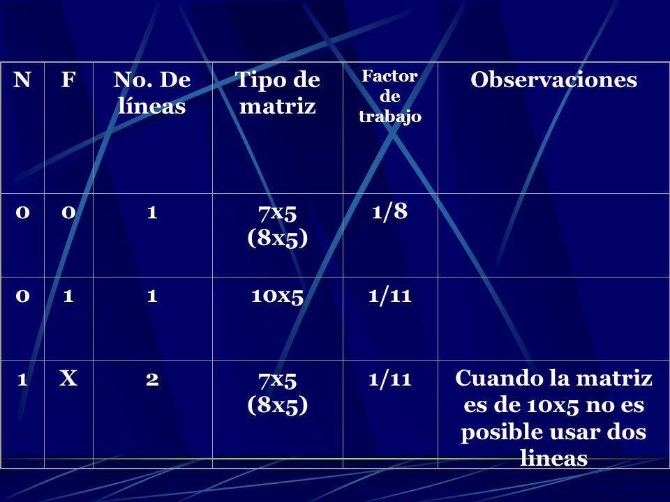 NFNo. De líneas Tipo de matriz Factor de trabajo Observaciones 0017x5 (8x5) 1/8 01110x51/11 1X27x5 (8x5) 1/11Cuando la matriz es de 10x5 no es posible
