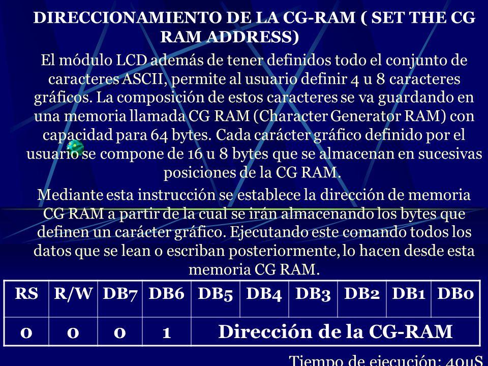 DIRECCIONAMIENTO DE LA CG-RAM ( SET THE CG RAM ADDRESS) El módulo LCD además de tener definidos todo el conjunto de caracteres ASCII, permite al usuar