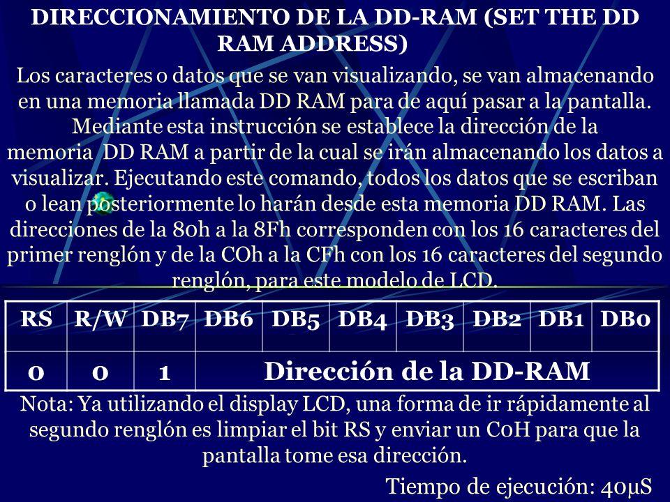 DIRECCIONAMIENTO DE LA DD-RAM (SET THE DD RAM ADDRESS) Los caracteres o datos que se van visualizando, se van almacenando en una memoria llamada DD RA