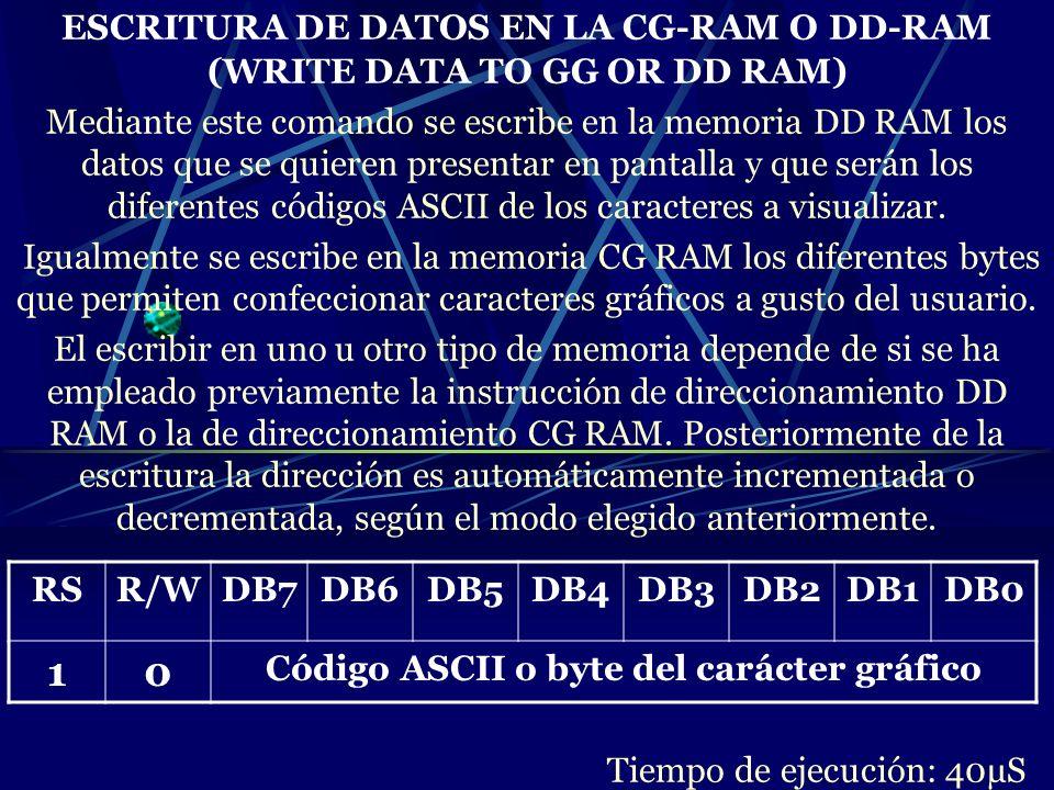 ESCRITURA DE DATOS EN LA CG-RAM O DD-RAM (WRITE DATA TO GG OR DD RAM) Mediante este comando se escribe en la memoria DD RAM los datos que se quieren p