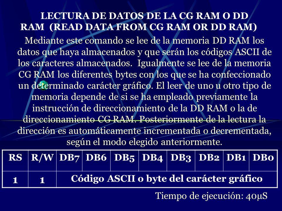 LECTURA DE DATOS DE LA CG RAM O DD RAM (READ DATA FROM CG RAM OR DD RAM) Mediante este comando se lee de la memoria DD RAM los datos que haya almacena