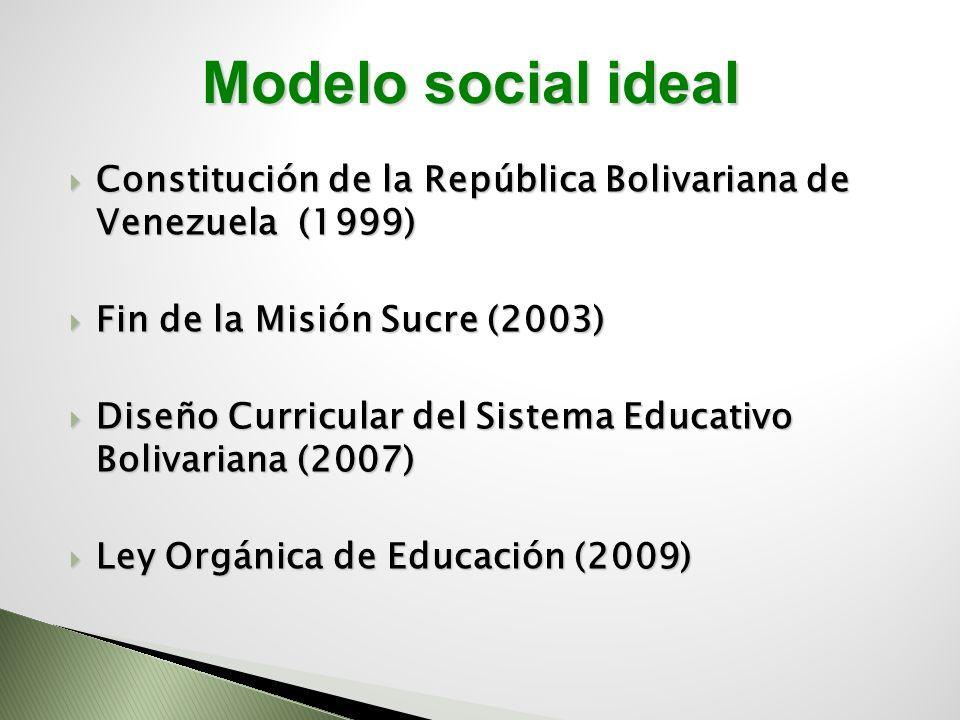 Potencialidades - Legislaciones favorables al derecho a la educación de calidad -Posibilidad de intercambio científico con universidades latinoamericanas con universidades latinoamericanas - Referentes teóricos diversos