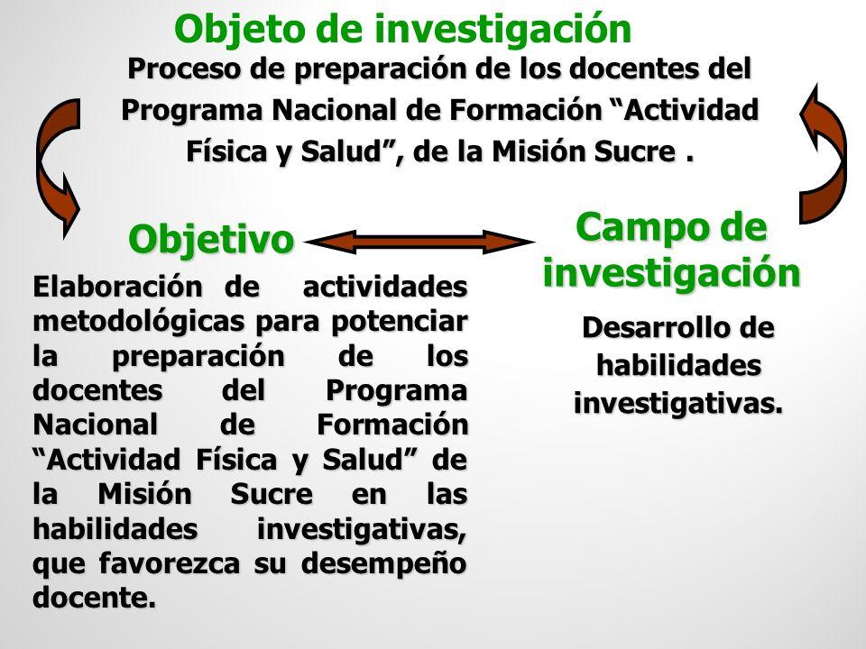 Para favorecer el desempeño de los docentes del Programa Nacional de Formación Actividad Física y Salud de la Misión Sucre, es necesaria la implementación de actividades metodológicas centradas en el desarrollo de la habilidad investigativa procesar información.