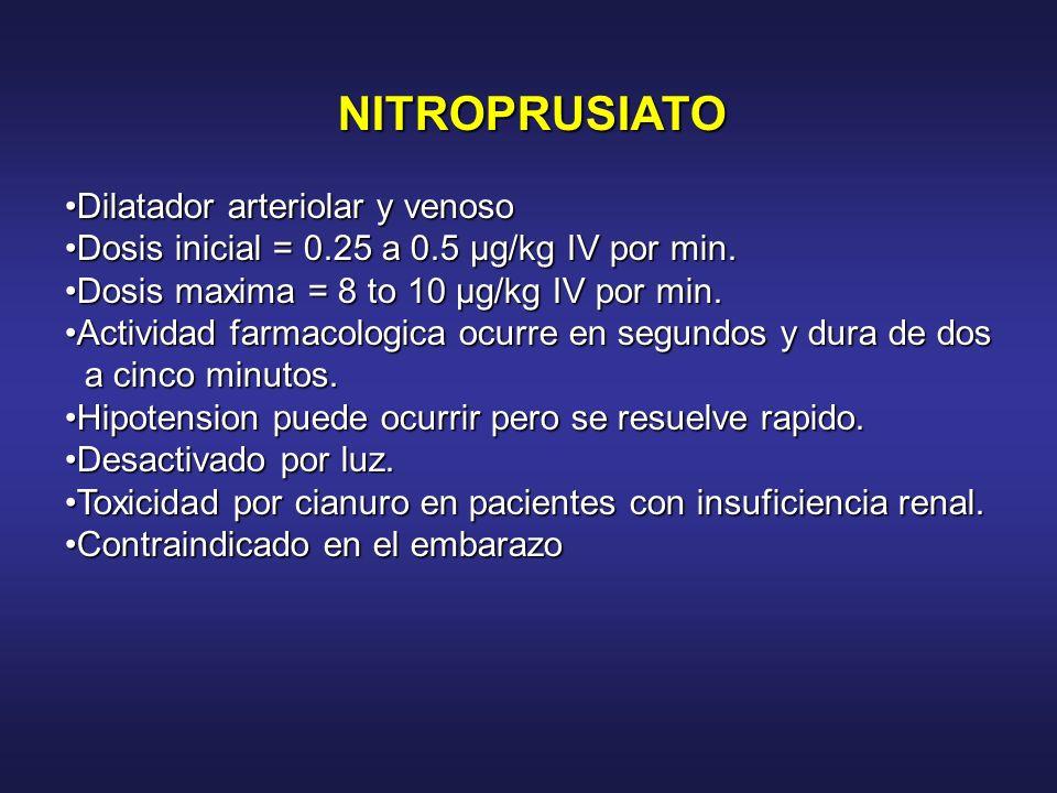 NITROPRUSIATO NITROPRUSIATO Dilatador arteriolar y venosoDilatador arteriolar y venoso Dosis inicial = 0.25 a 0.5 µg/kg IV por min.Dosis inicial = 0.2