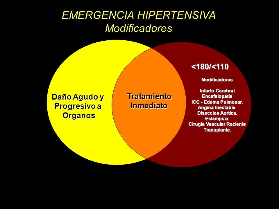 <180/<110 Modificadoras Infarto Cerebral Encefalopatia ICC - Edema Pulmonar. Angina Inestable. Diseccion Aortica. Eclampsia. Cirugia Vascular Reciente
