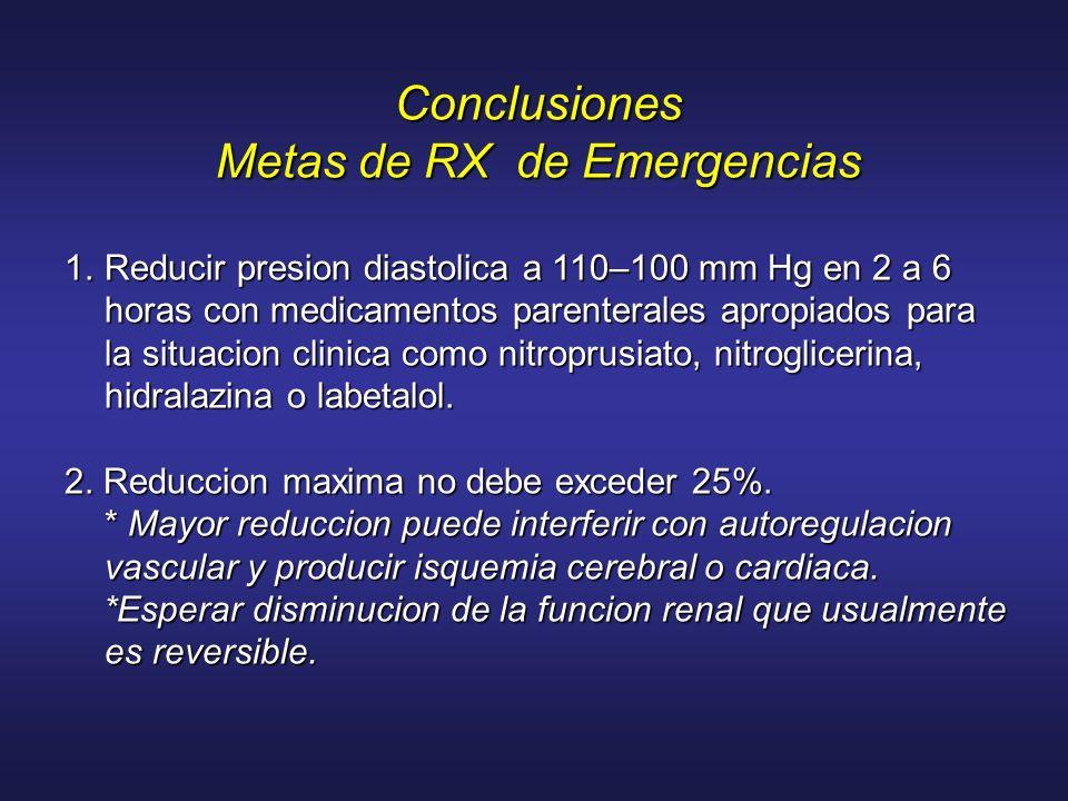 Conclusiones Metas de RX de Emergencias 1.Reducir presion diastolica a 110–100 mm Hg en 2 a 6 horas con medicamentos parenterales apropiados para la s