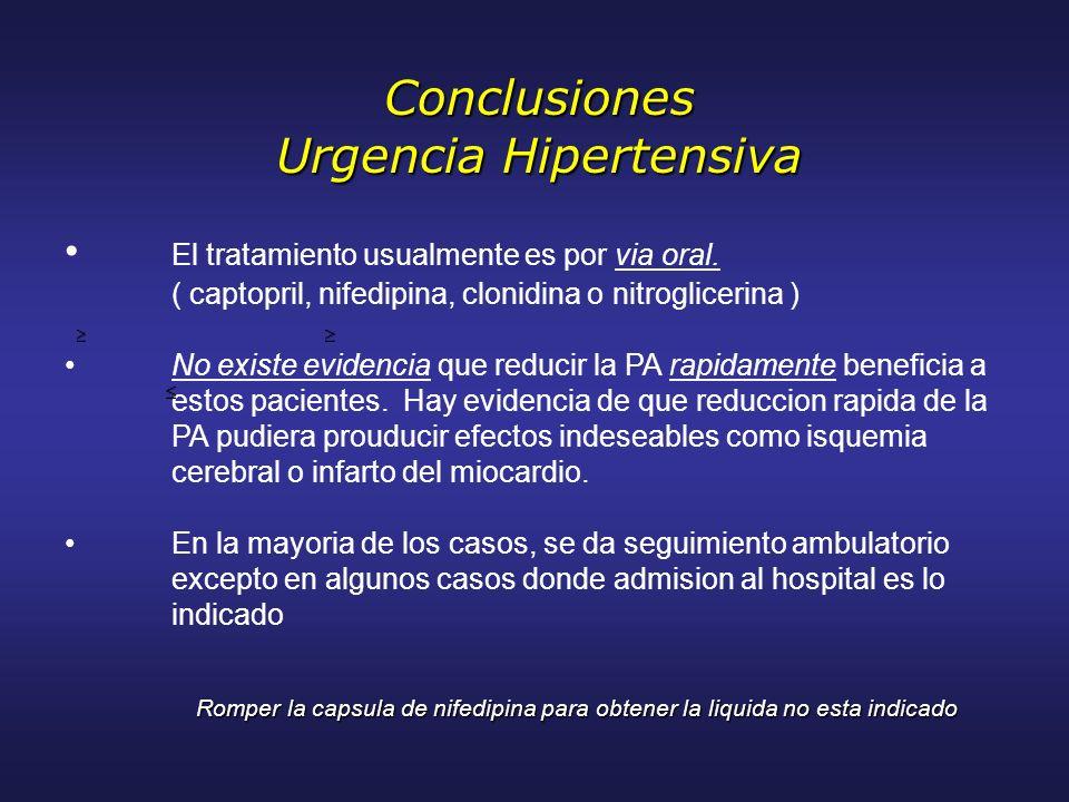 Conclusiones Urgencia Hipertensiva El tratamiento usualmente es por via oral. ( captopril, nifedipina, clonidina o nitroglicerina ) No existe evidenci