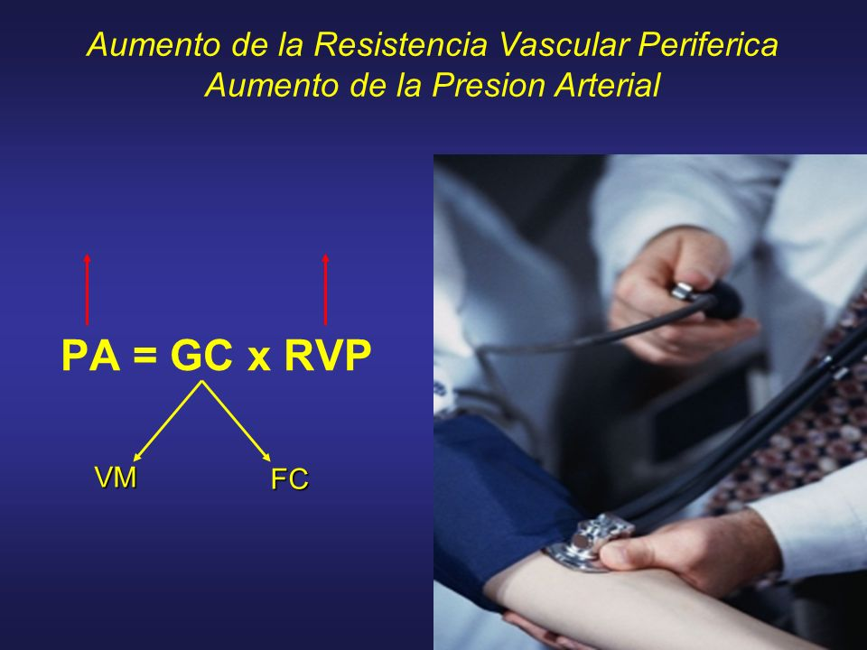 Aumento de la Resistencia Vascular Periferica Aumento de la Presion Arterial PA = GC x RVP FC VM
