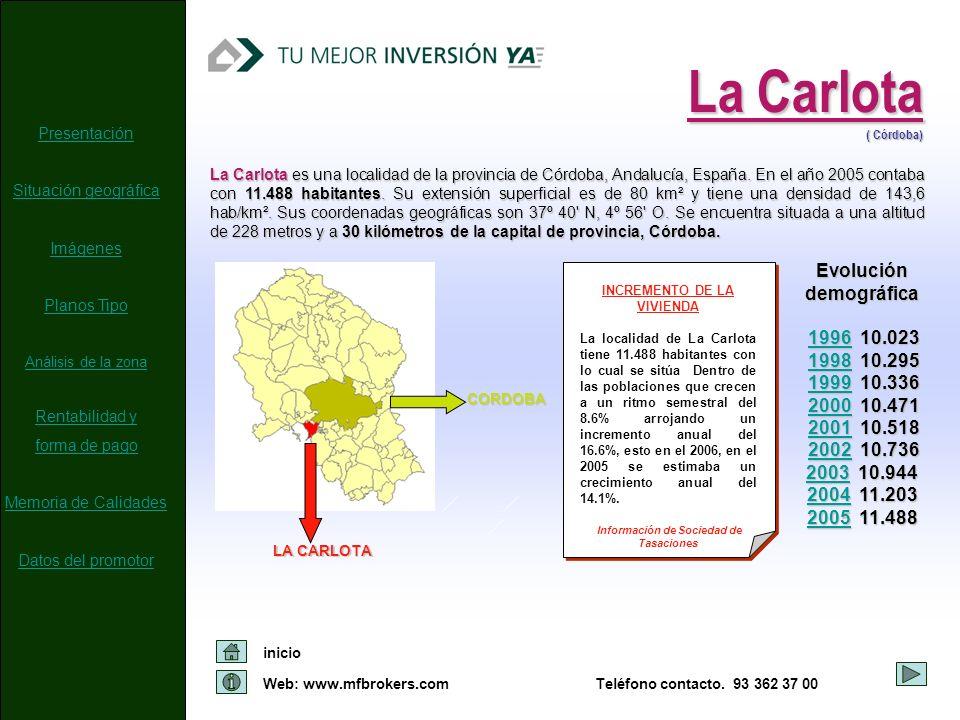 Web: www.mfbrokers.com inicio Teléfono contacto. 93 362 37 00 Evolución demográfica 1996 10.023 1996 10.0231996 1998 10.295 1998 10.2951998 1999 10.33