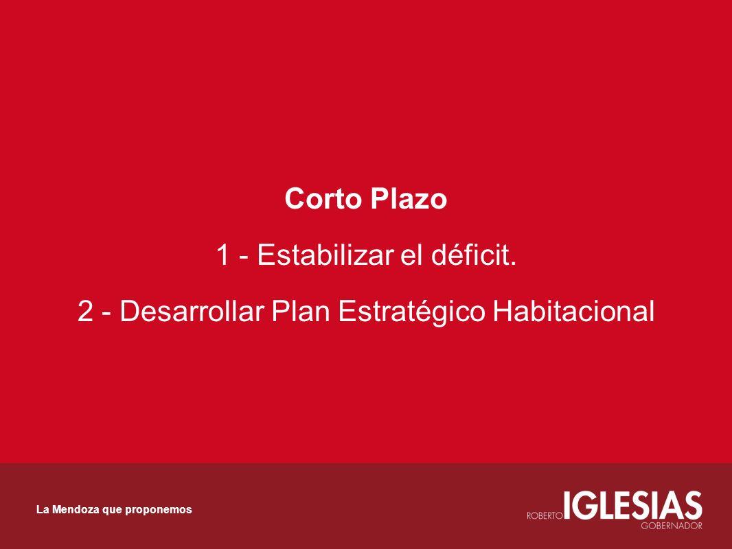 Corto Plazo 1 - Estabilizar el déficit. 2 - Desarrollar Plan Estratégico Habitacional La Mendoza que proponemos
