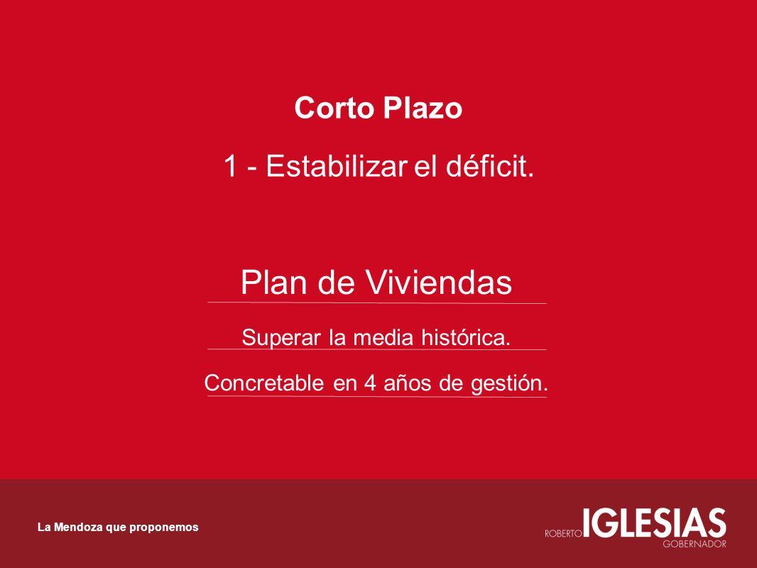 Corto Plazo 1 - Estabilizar el déficit. Plan de Viviendas Superar la media histórica. Concretable en 4 años de gestión. La Mendoza que proponemos