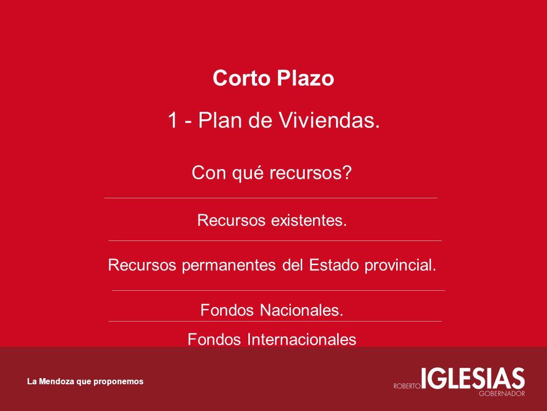 Corto Plazo 1 - Plan de Viviendas. Con qué recursos? Recursos existentes. Recursos permanentes del Estado provincial. Fondos Nacionales. Fondos Intern