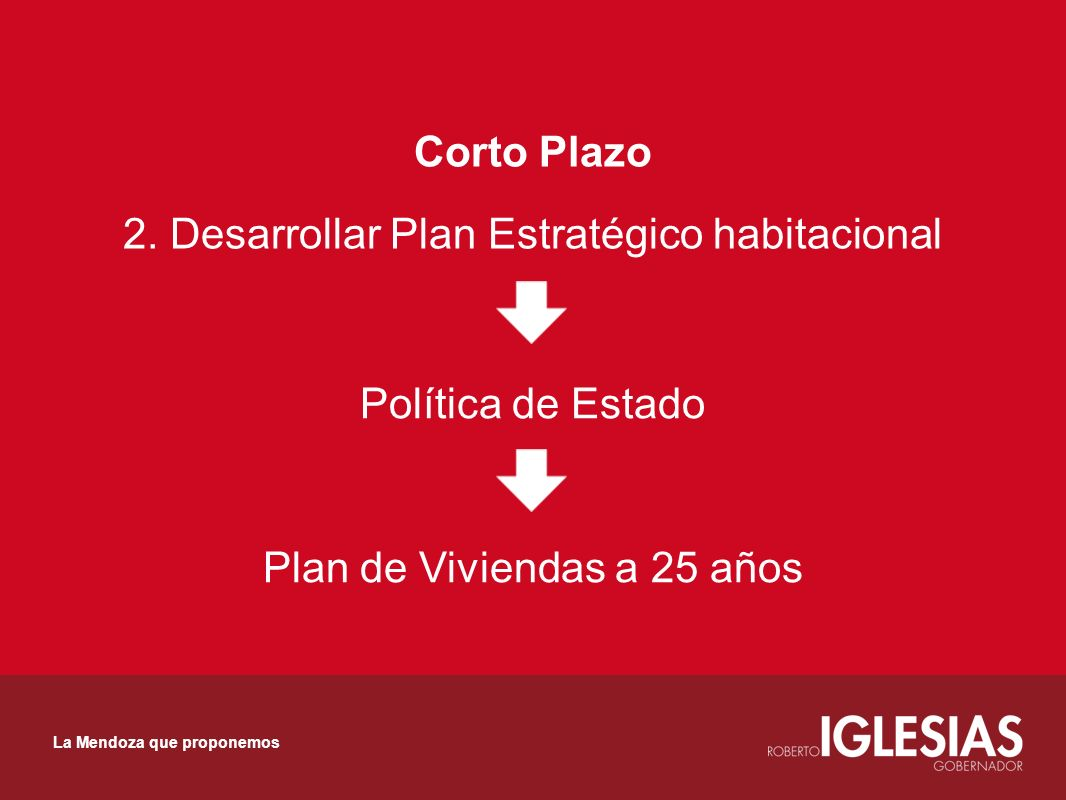 Corto Plazo 2. Desarrollar Plan Estratégico habitacional Política de Estado Plan de Viviendas a 25 años La Mendoza que proponemos