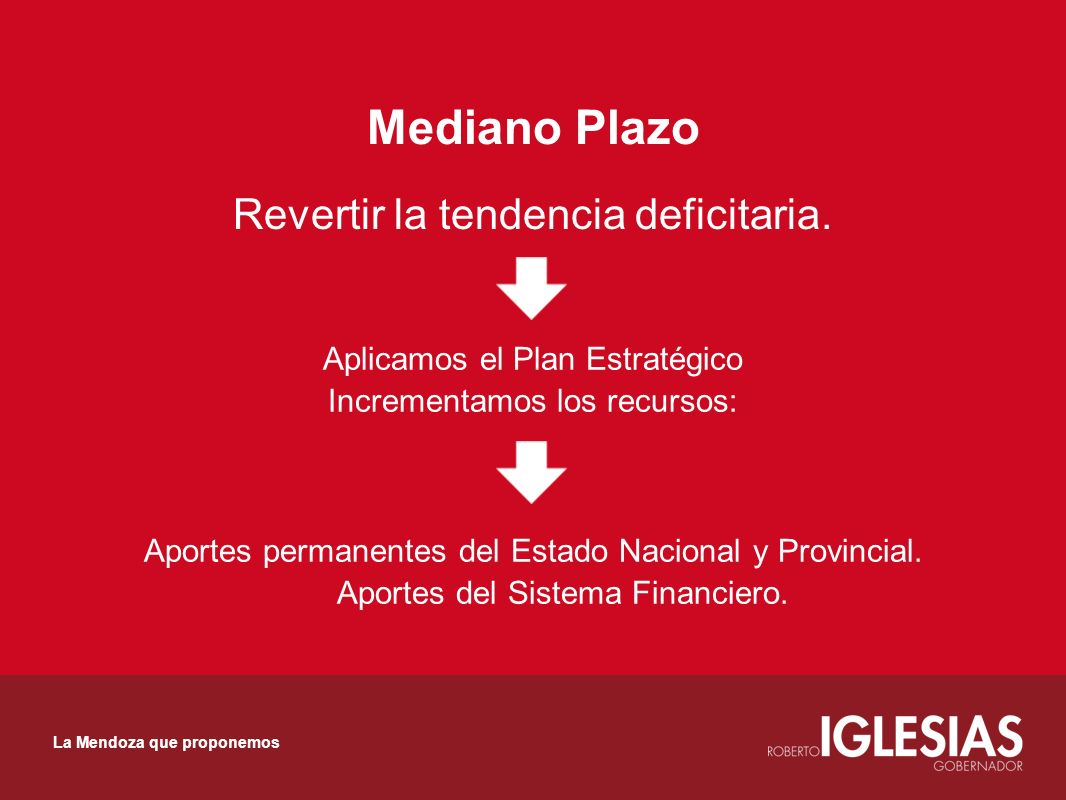 Mediano Plazo Revertir la tendencia deficitaria.