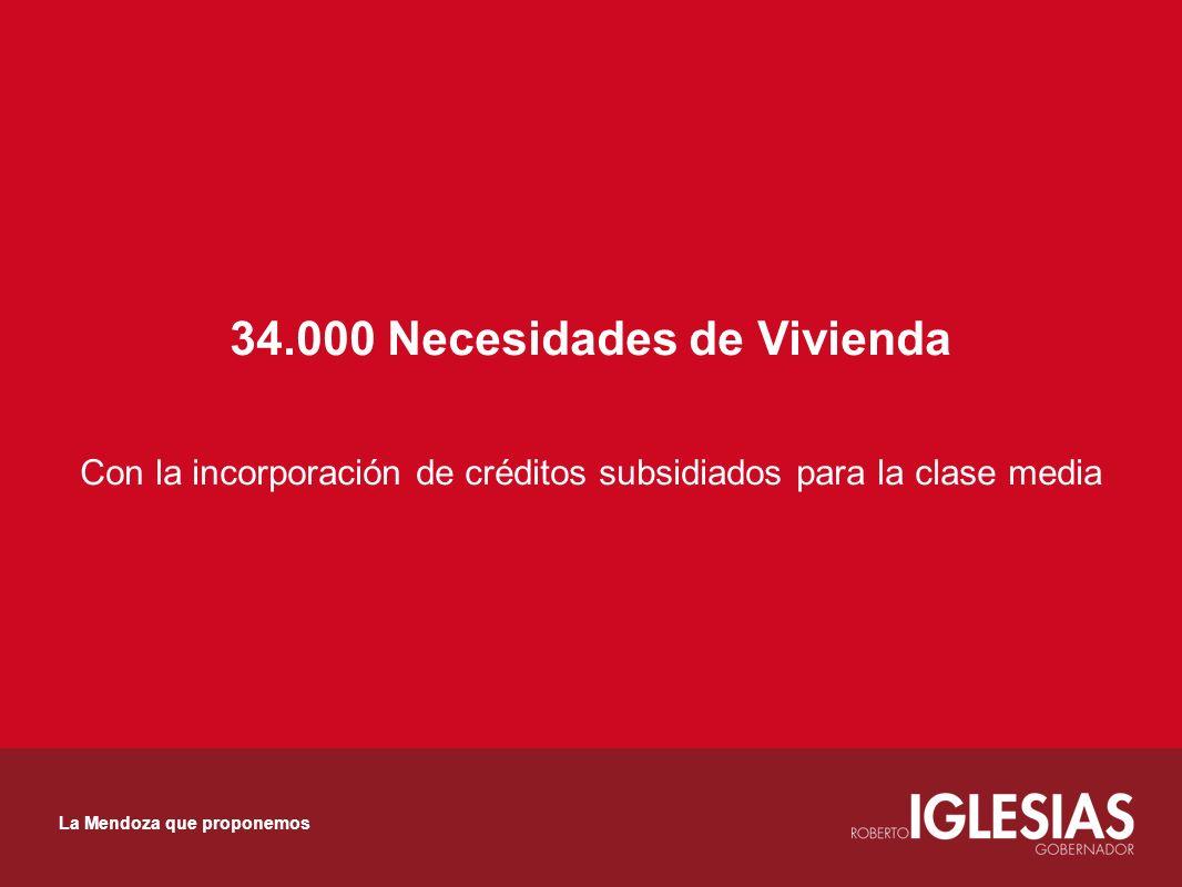 34.000 Necesidades de Vivienda Con la incorporación de créditos subsidiados para la clase media La Mendoza que proponemos