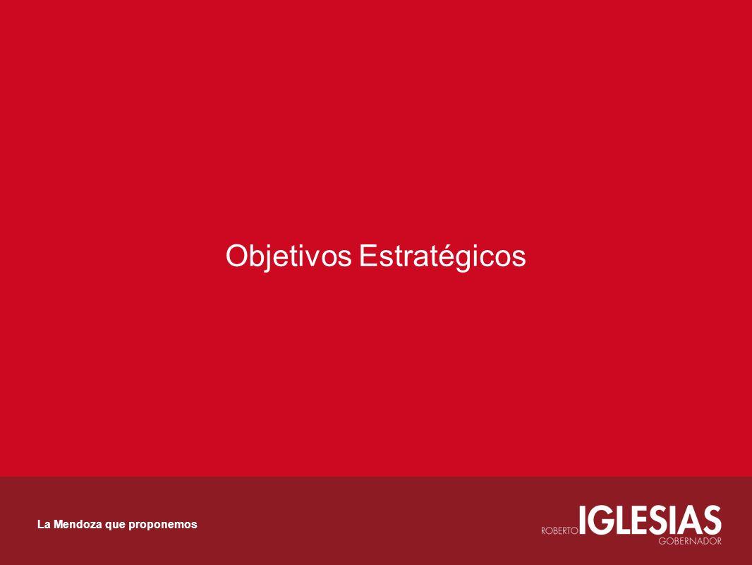 Objetivos Estratégicos La Mendoza que proponemos