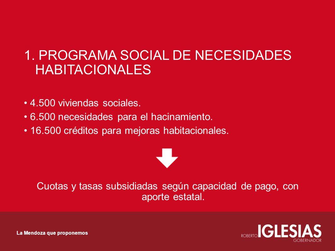 1. PROGRAMA SOCIAL DE NECESIDADES HABITACIONALES 4.500 viviendas sociales. 6.500 necesidades para el hacinamiento. 16.500 créditos para mejoras habita