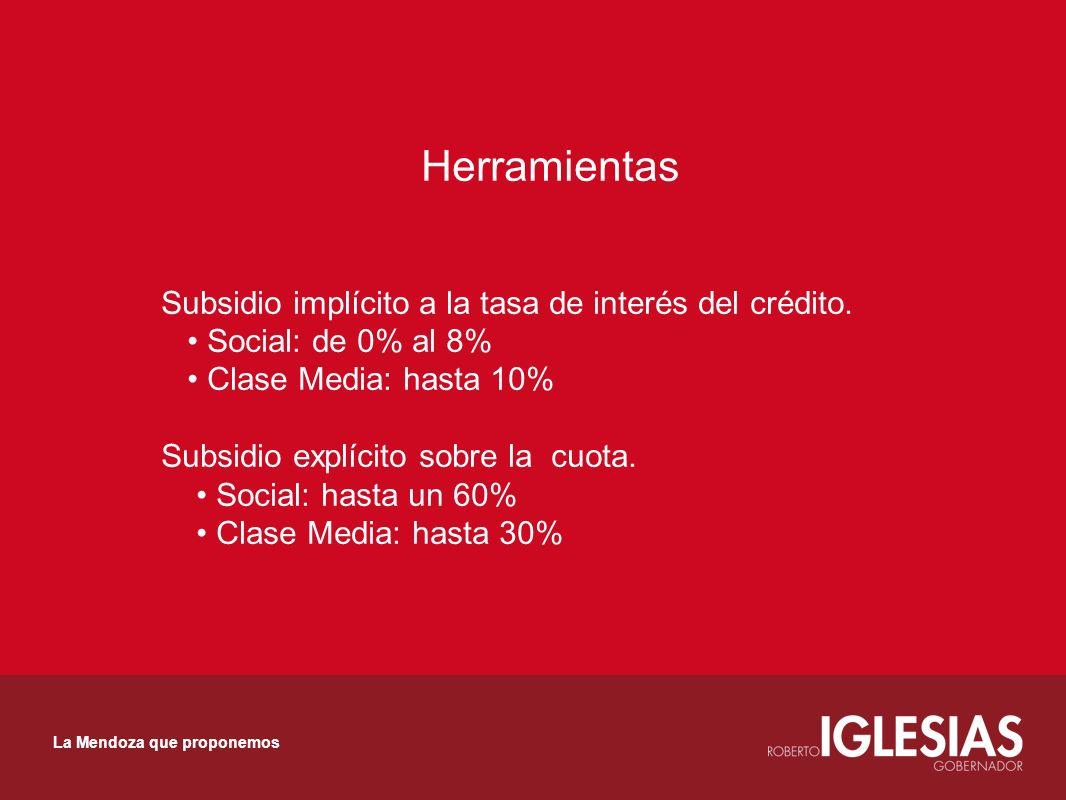 Herramientas Subsidio implícito a la tasa de interés del crédito. Social: de 0% al 8% Clase Media: hasta 10% Subsidio explícito sobre la cuota. Social