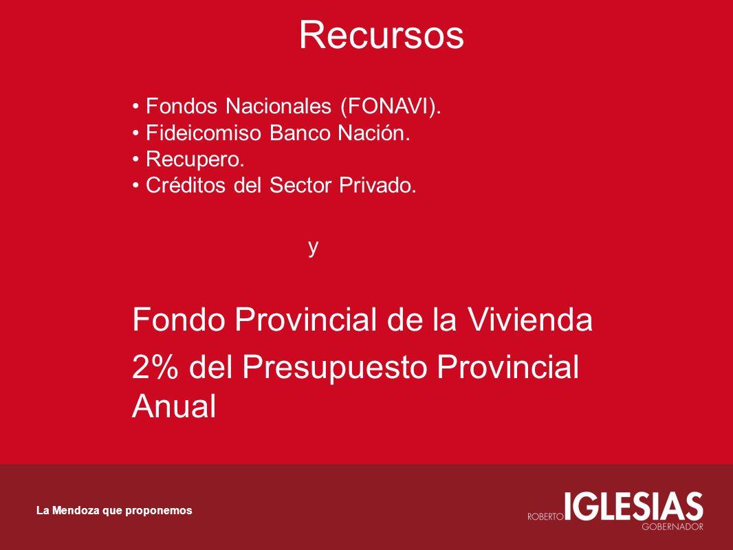 Recursos Fondos Nacionales (FONAVI). Fideicomiso Banco Nación. Recupero. Créditos del Sector Privado. y Fondo Provincial de la Vivienda 2% del Presupu