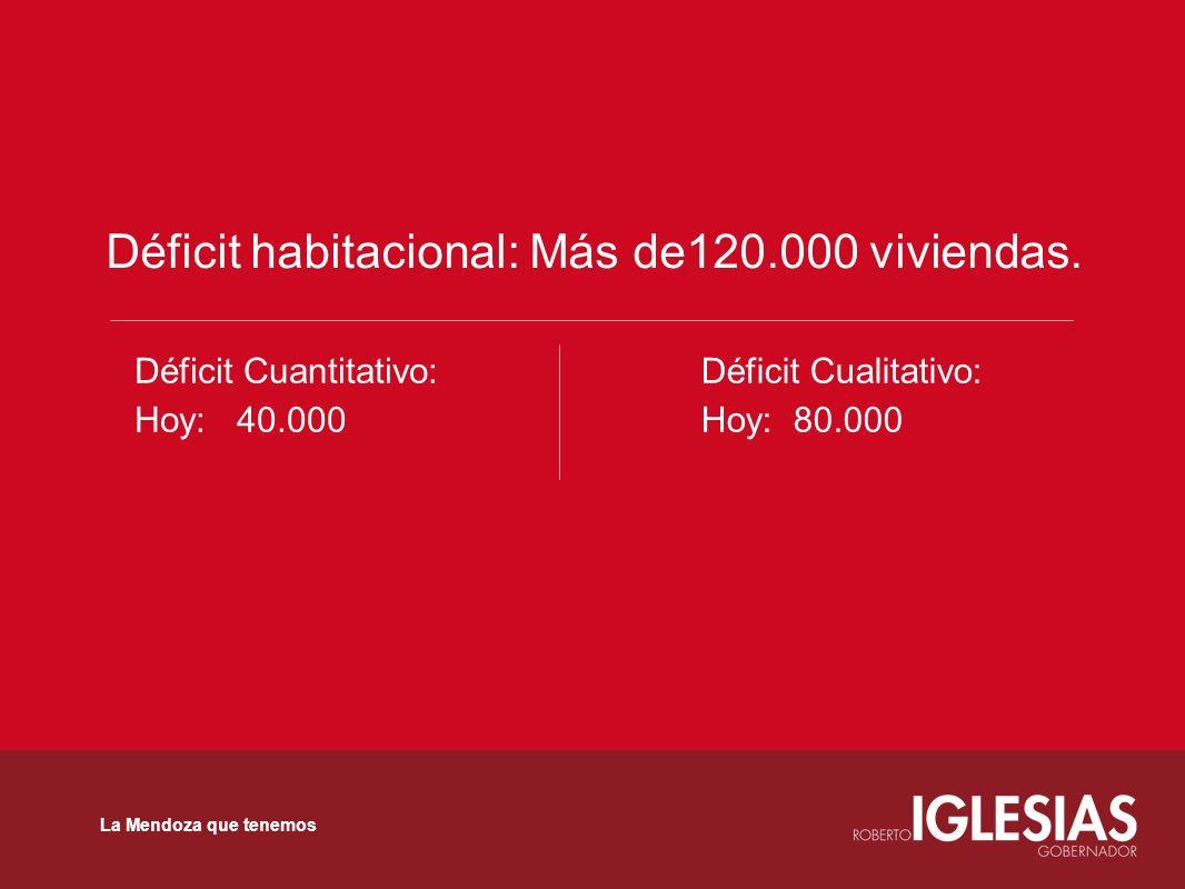 Déficit habitacional: Más de120.000 viviendas. Déficit Cuantitativo: Hoy: 40.000 La Mendoza que tenemos Déficit Cualitativo: Hoy: 80.000