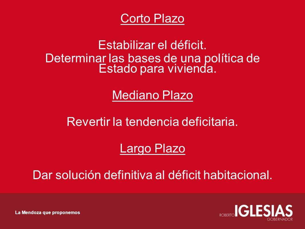Corto Plazo Estabilizar el déficit. Determinar las bases de una política de Estado para vivienda. Mediano Plazo Revertir la tendencia deficitaria. Lar