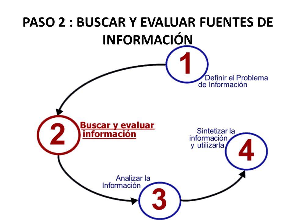 PASO 2 : BUSCAR Y EVALUAR FUENTES DE INFORMACIÓN