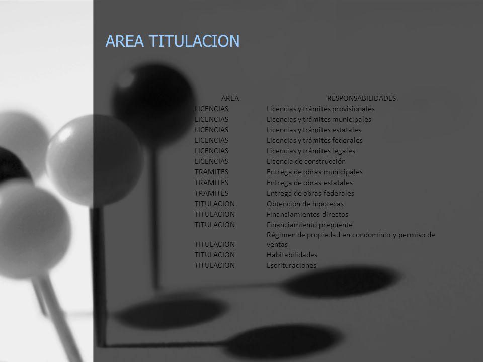 AREA TITULACION AREARESPONSABILIDADES LICENCIASLicencias y trámites provisionales LICENCIASLicencias y trámites municipales LICENCIASLicencias y trámites estatales LICENCIASLicencias y trámites federales LICENCIASLicencias y trámites legales LICENCIASLicencia de construcción TRAMITESEntrega de obras municipales TRAMITESEntrega de obras estatales TRAMITESEntrega de obras federales TITULACIONObtención de hipotecas TITULACIONFinanciamientos directos TITULACIONFinanciamiento prepuente TITULACION Régimen de propiedad en condominio y permiso de ventas TITULACIONHabitabilidades TITULACIONEscrituraciones