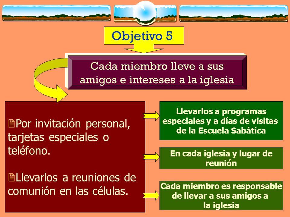 2Capacitar a cada miembro de iglesia cómo dar su testimonio 2Motivar a cada miembro para que testifique lo que Cristo hizo en su vida Objetivo 4 Cada