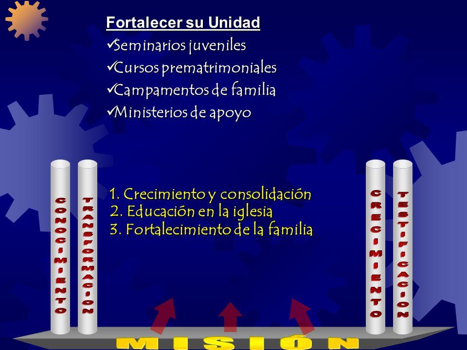 www.iasdsanjudas.com 1. Crecimiento y consolidación 2. Educación en la iglesia Reafirmar Creencias y Valores Gerencia de la vida Gerencia de la vida C