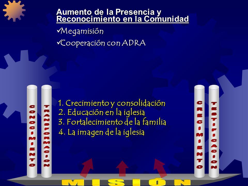 www.iasdsanjudas.com 1. Crecimiento y consolidación 2. Educación en la iglesia 3. Fortalecimiento de la familia Fortalecer su Unidad Seminarios juveni