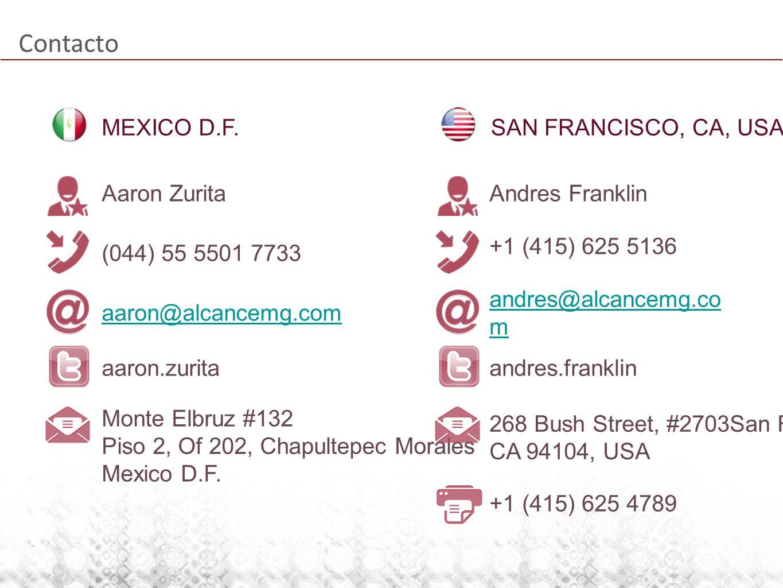Contacto Aaron Zurita (044) 55 5501 7733 aaron@alcancemg.com aaron.zurita Monte Elbruz #132 Piso 2, Of 202, Chapultepec Morales Mexico D.F. Andres Fra