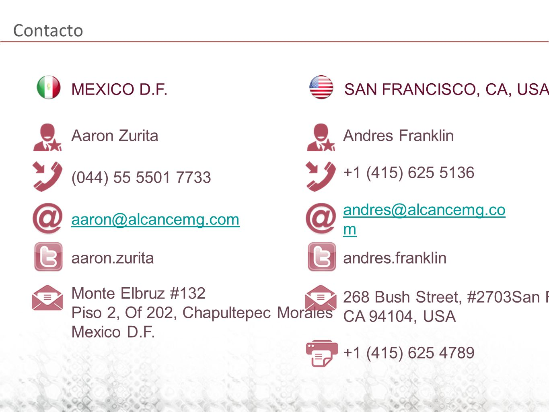 Contacto Aaron Zurita (044) 55 5501 7733 aaron@alcancemg.com aaron.zurita Monte Elbruz #132 Piso 2, Of 202, Chapultepec Morales Mexico D.F.