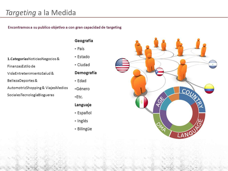 Targeting a la Medida Encontramos a su publico objetivo a con gran capacidad de targeting 1.CategoríasNoticiasNegocios & FinanzasEstilo de VidaEntretenimientoSalud & BellezaDeportes & AutomotrizShopping & ViajesMedios SocialesTecnologíaBlogueras Geografía - País - Estado - Ciudad Demografía - Edad - Género - Etc.