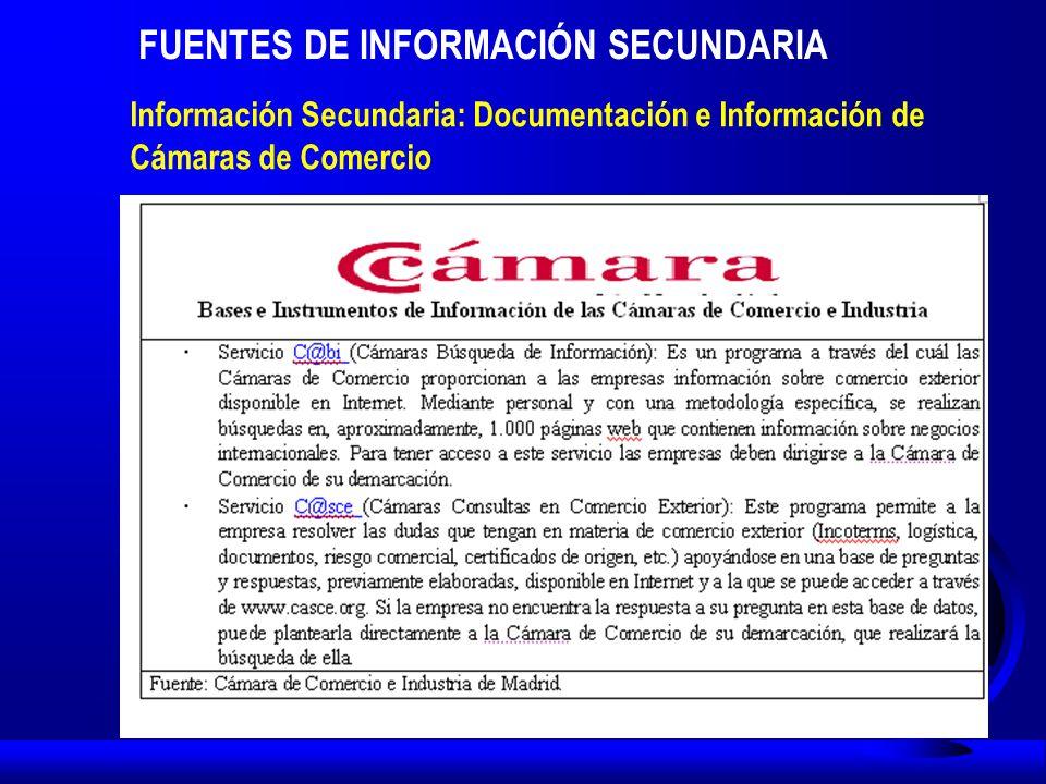 FUENTES DE INFORMACIÓN SECUNDARIA Información Secundaria: Documentación e Información de Cámaras de Comercio