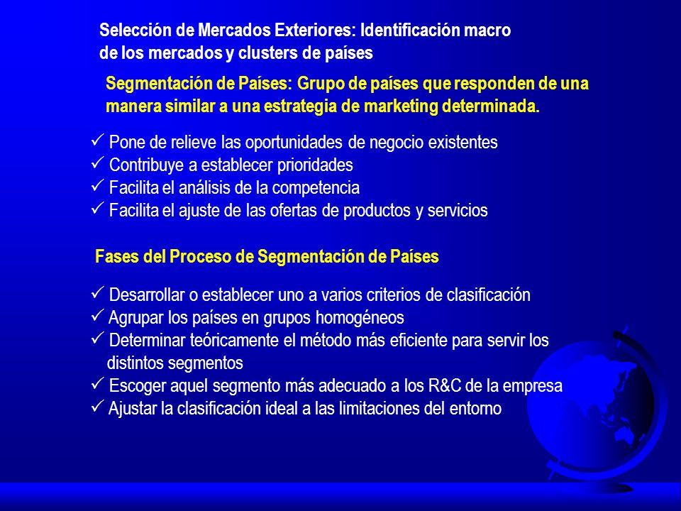 Selección de Mercados Exteriores: Identificación macro de los mercados y clusters de países Segmentación de Países: Grupo de países que responden de u