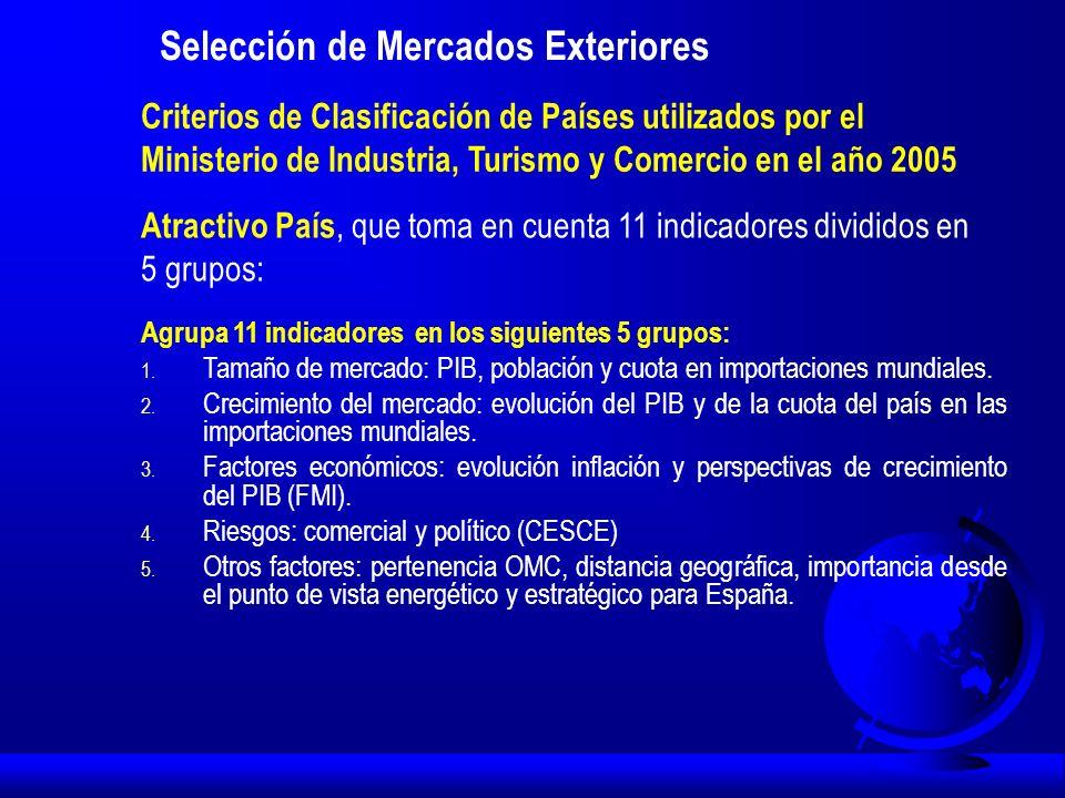 Criterios de Clasificación de Países utilizados por el Ministerio de Industria, Turismo y Comercio en el año 2005 Atractivo País, que toma en cuenta 1
