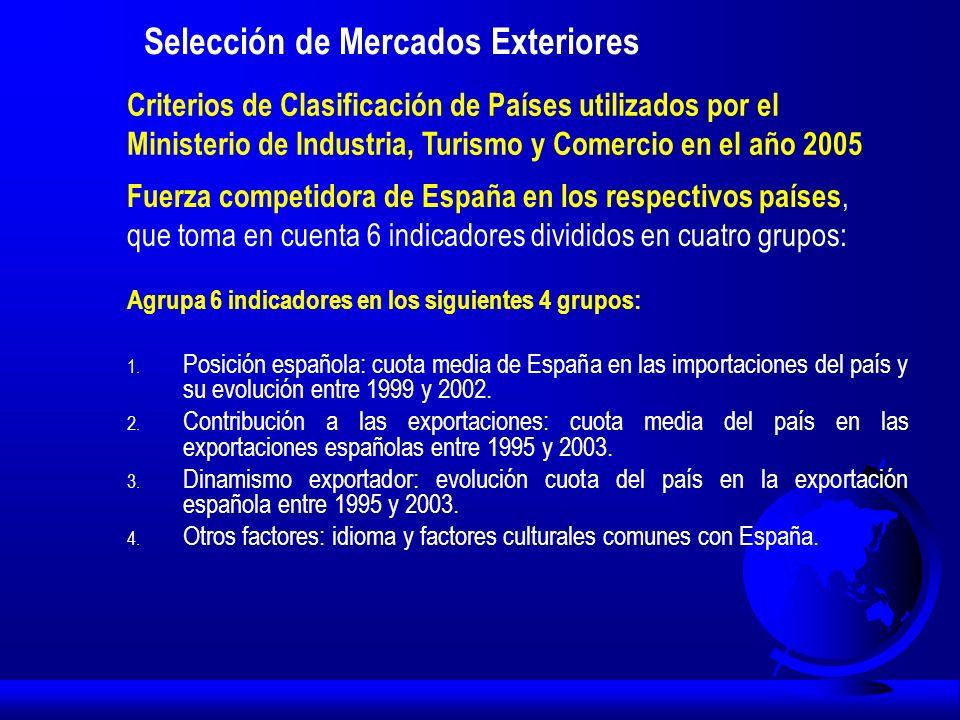 Selección de Mercados Exteriores Criterios de Clasificación de Países utilizados por el Ministerio de Industria, Turismo y Comercio en el año 2005 Fue