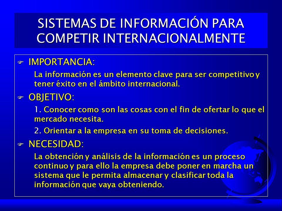 SISTEMAS DE INFORMACIÓN PARA COMPETIR INTERNACIONALMENTE F IMPORTANCIA: La información es un elemento clave para ser competitivo y tener éxito en el á