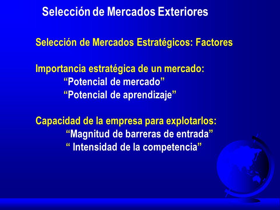 Selección de Mercados Exteriores Selección de Mercados Estratégicos: Factores Importancia estratégica de un mercado: Potencial de mercado Potencial de