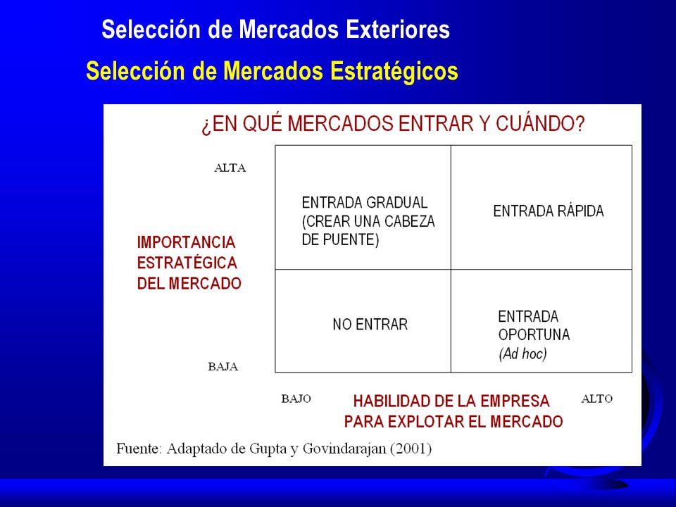 Selección de Mercados Exteriores Selección de Mercados Estratégicos