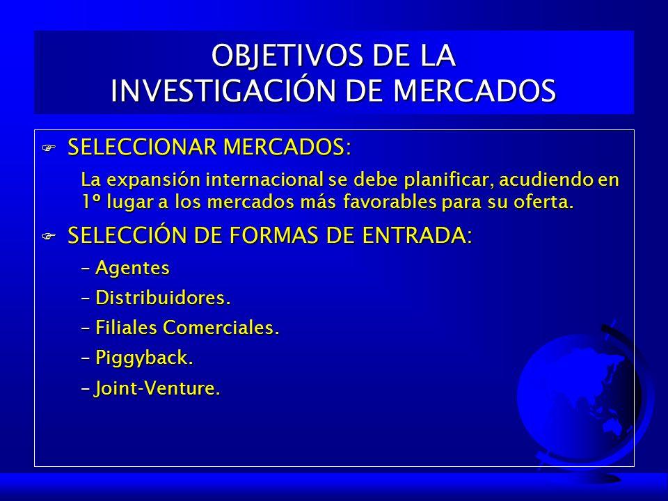 OBJETIVOS DE LA INVESTIGACIÓN DE MERCADOS F SELECCIONAR MERCADOS: La expansión internacional se debe planificar, acudiendo en 1º lugar a los mercados